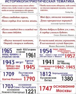 Историко-патриотическая тематика